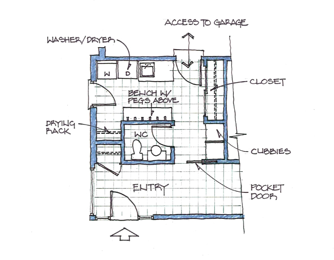 House Plans With Mudrooms House Plans Home Designs